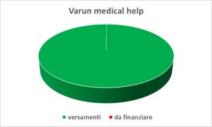 2015_12_14 Varun